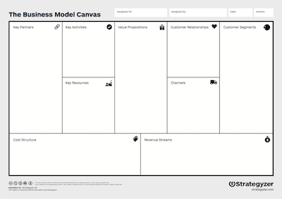 Business Model Canvas thumbnail